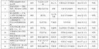 北京市第十四届哲学社会科学优秀成果奖揭晓 中国人民大学名列前茅 - 人民大学
