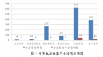 北京市住房和城乡建设委员会关于2017年二季度预拌混凝土质量专项执法检查情况的通报 - 住房和城乡建设委员会