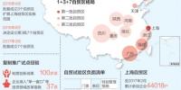 沪津鄂三地自贸区采访:百余制度创新成果获推广 - News.Cntv.Cn