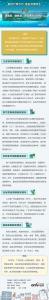 """【新时代 惠民生】广东:强基层、建高地 争当医改""""排头兵"""" - News.Cntv.Cn"""