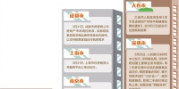 多地出台房地产调控新政:调控更精准 楼市更健康 - News.Cntv.Cn