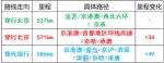 北京市发布关于对国三排放标准柴油载货汽车 采取交通管理措施降低污染物排放的通告 - 公安局公安交通管理局